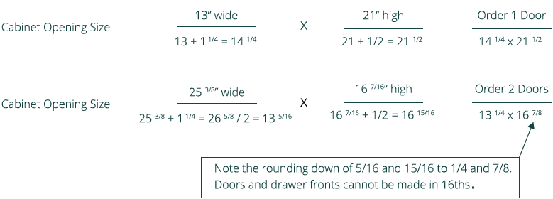 Door Measuring Examples for Concealed Hinges